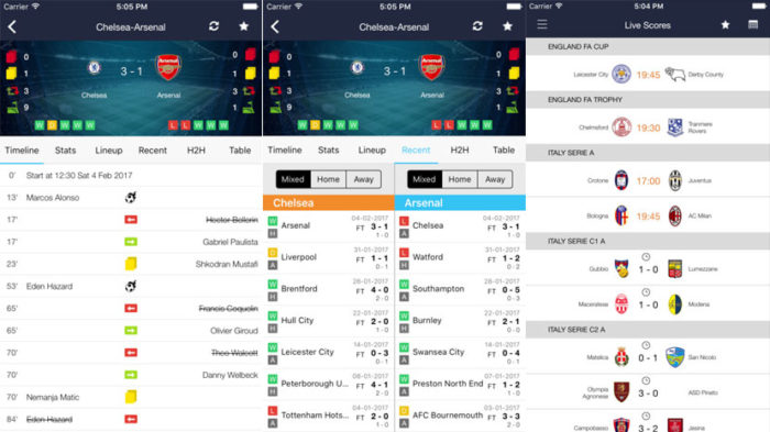 LIVE FOOTBALL – AN INNOVATIVE WAY TO WATCH SPORTS