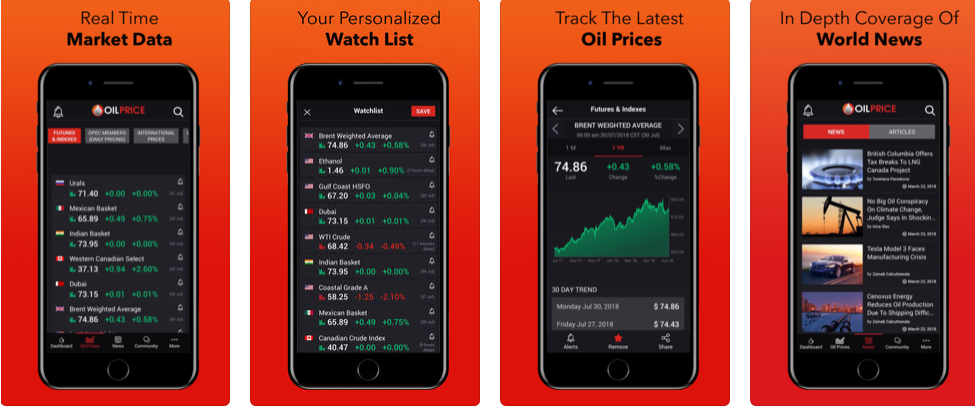 Stay Updated With The Current Oil and Market Prices with OilPrice : Energy News App